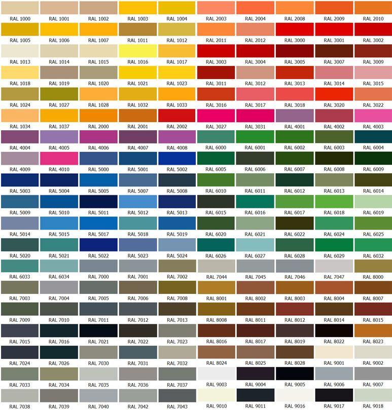 Fermuarlı Branda Renk Seçenekleri